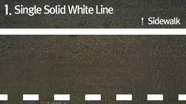 1.Single Solid White Line